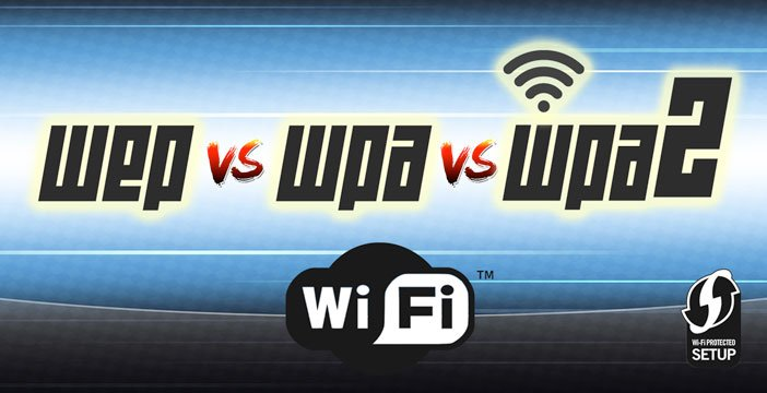 The difference between WEP, WPA and WPA2 - MSInfokom