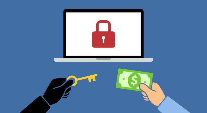 Ransomware Resistance