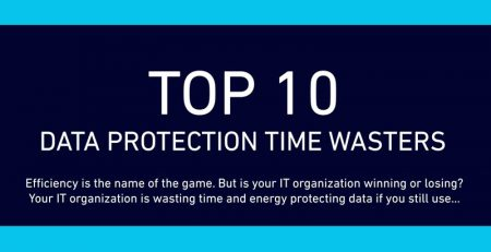 top 10 data protection time wasters banner head